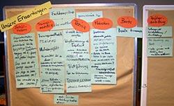 RVSH FÜL 2005: Erwartungen der Teilnehmer