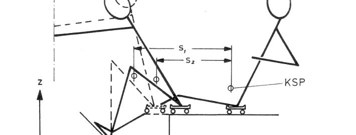 Prinzipskizze zur Auswirkung der Körperhaltung auf die benötigte Bewegung des KSP in Fahrtrichtung, um eine bestimmte Auslage zu erreichen. s1 -Weg: KSP bei ungünstiger Körperhaltung (- - -), s2 -Weg: KSP bei günstiger Körperhaltung (–––) (aus Nolte, 1989, S. 304)