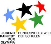 Kommission JUGEND TRAINIERT FÜR OLYMPIA